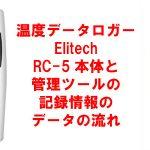 01_USB温度データロガー・RC-5本体と管理ツールの記録情報のデータの流れ
